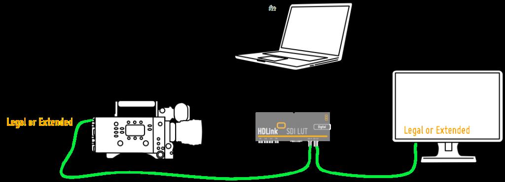 LiveGrade SDI Setup