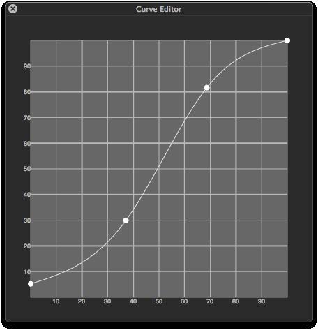 Figure 1. CDL curve editor